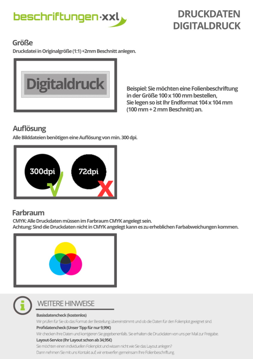 Druckdaten-Digitaldruck
